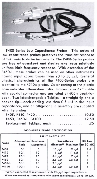 File:P400-Series Probes 1957.png