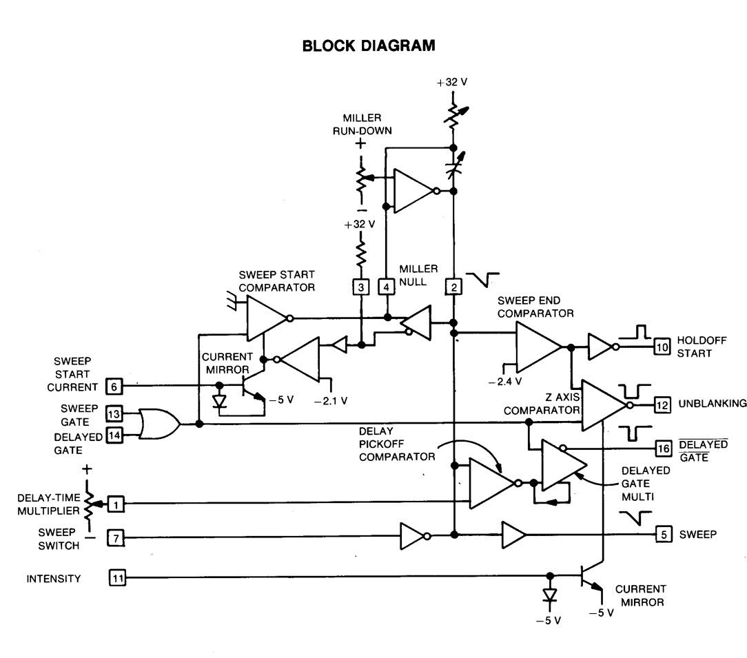Index Of Tekwiki Images E E2 Block Diagram Dso